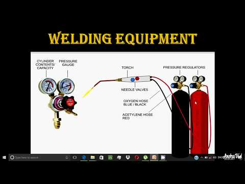 6) GAS WELDING || OXYACETYLENE WELDING || TYPES OF FLAMES || HINDI