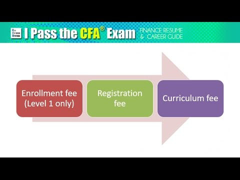 CFA Exam Cost Breakdown