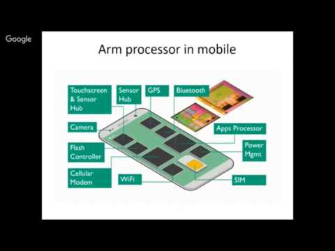 Arm Processor and its applications in embedded system by Mr  Alok Deep