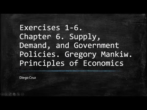 Chapter 6.  Exercises 1-6. Supply, Demand, and Government Policies.