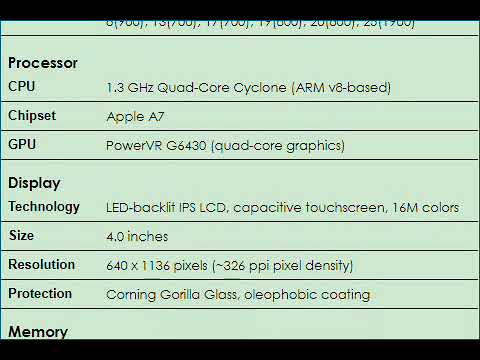 Apple iPhone 5S 16GB Latest Price in Pakistan and Specifications