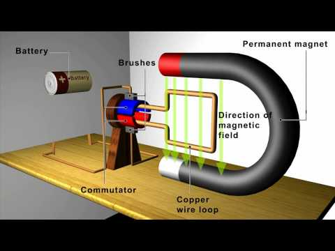 Magnetism: Motors and Generators