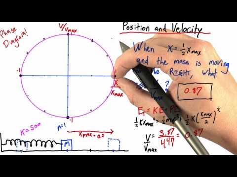 Filling in the Graph - Intro to Physics