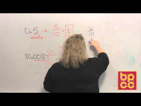 Math 097 Module 9.2 - Writing Decimals as Fractions and Fractions as Decimals