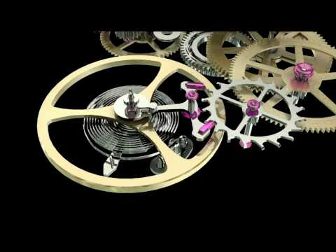 intro. about gear train of wristwatch