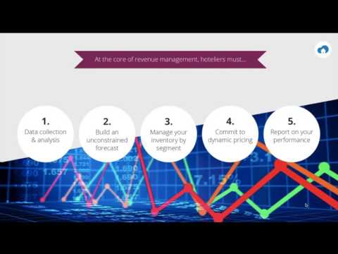 Tnooz SiteMinder webinar: How hotels can simplify today's complex revenue management strategies