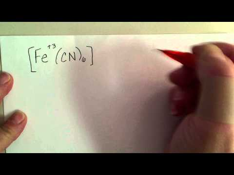 Example formulas of Coordination Compounds in Chemistry