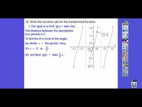 Writing Equations of Transformed Tangents - Module 19.2 (Part 2)