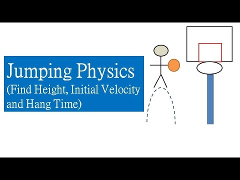 Vertical Jump Physics (Finding Height, Initial Velocity and Hang Time)
