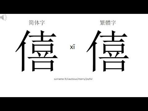 The Chinese Alphabet - Part 1 of 14