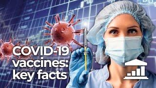 How has a COVID-19 VACCINE been created so QUICKLY? - VisualPolitik EN