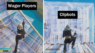 The different types of creative players.