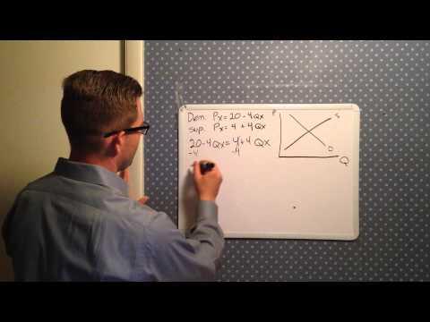 Economics- calculating equilibrium price and quantity