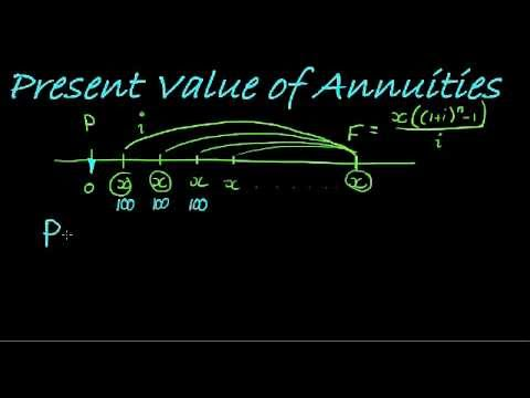 Present Value of an annuity: Deriving the formula
