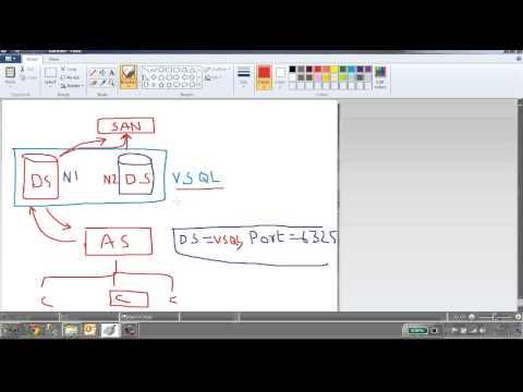 SQL Server 2012 Clustering - Part 1