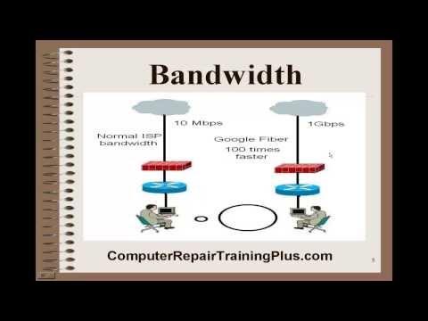 Bandwidth Computer