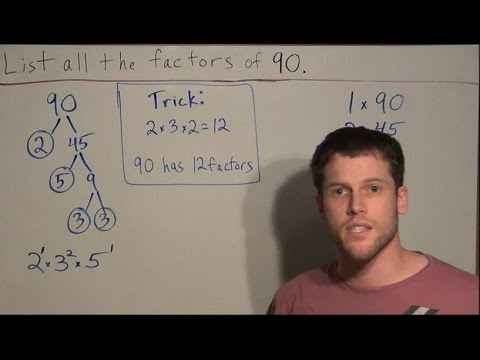 Cool Trick for Factoring Numbers