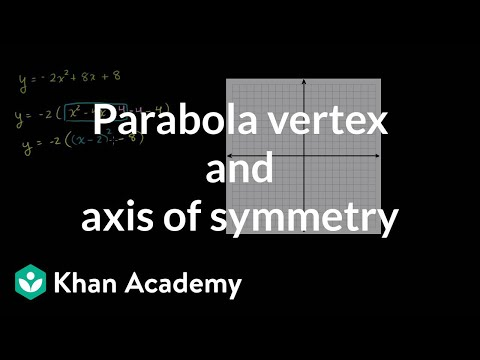 Parabola vertex and axis of symmetry | Quadratic equations | Algebra I | Khan Academy