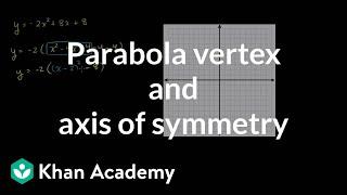 Parabola Vertex And Axis Of Symmetry Quadratic Equations Algebra I Kh