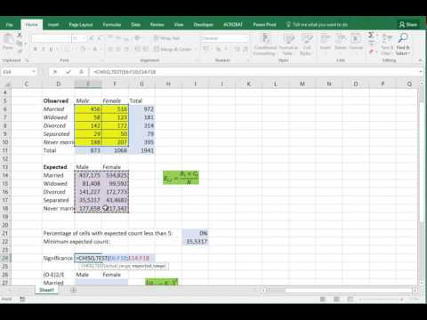 Excel - Pearson chi square test of independence