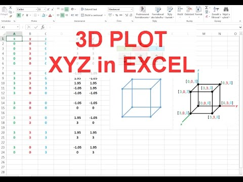 3D Graph and XYZ plot in Excel