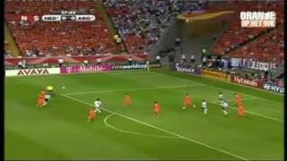 Samenvatting  WK 2006