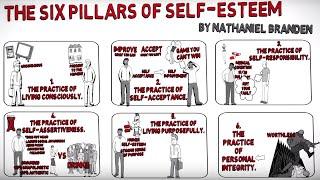 How to Build Self-Esteem – The Six Pillars of Self-Esteem by Nathaniel Branden