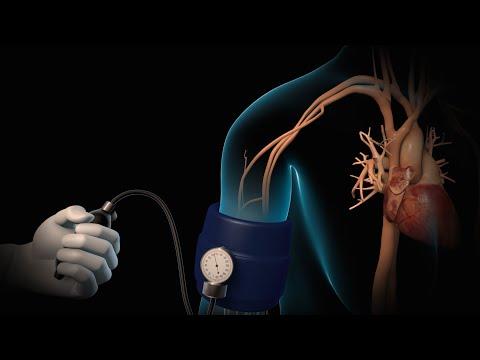Xxx Mp4 High Blood Pressure Hypertension Nucleus Health 3gp Sex