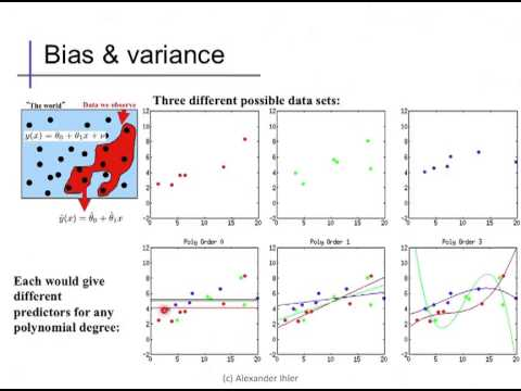 Linear regression (5): Bias and variance