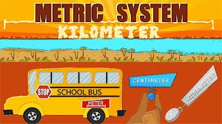 Metric System Song For Kids Measurement Video By Numberock
