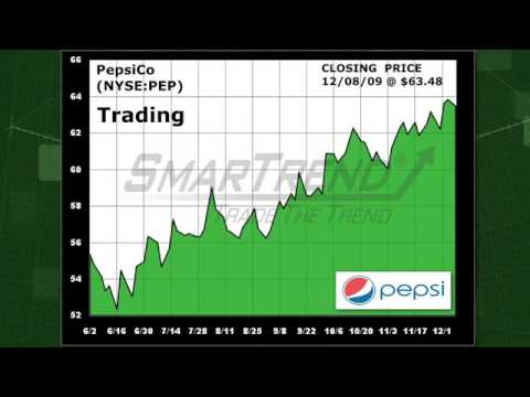 PepsiCo (NYSE:PEP) Stock Trading Alert - 20.2% Return in 6 Months