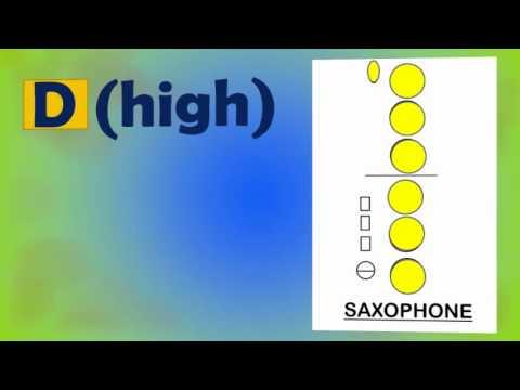 saxophone fingerings    1st 5 notes