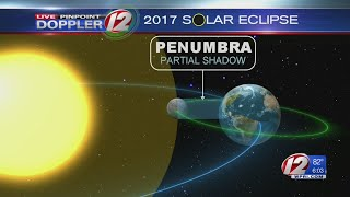 The Science Behind the Solar Eclipse