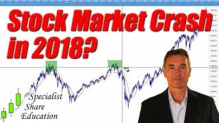 Stock Market Crash in 2018, or just a correction?