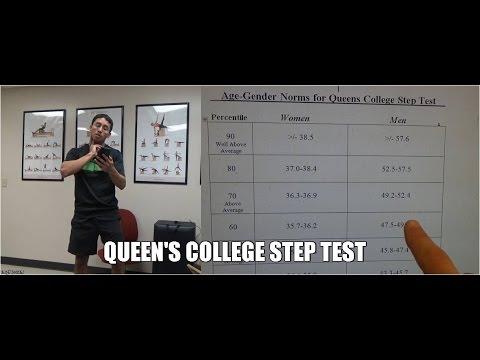 How to Perform Queen's College Step Test with Results Interpretation