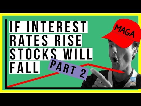 If Interest Rates RISE, Stock Market Will FALL! Guess Which Country Has the Worst Wealth Inequality?