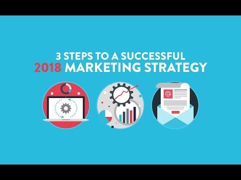 Webinar: 3 Steps to a Successful 2018 Marketing Strategy