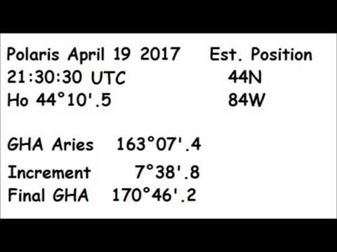 Finding latitude - Polaris sight procedure for the lay person