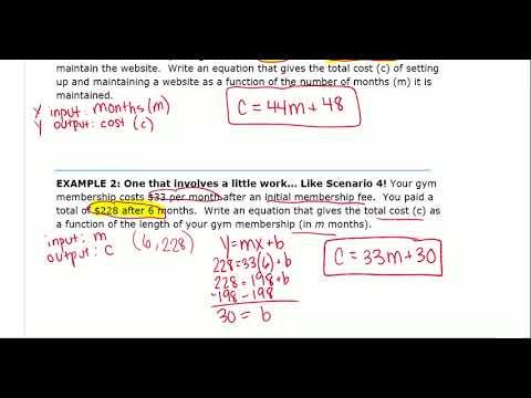 Slope Intercept Form Word Problem Notes