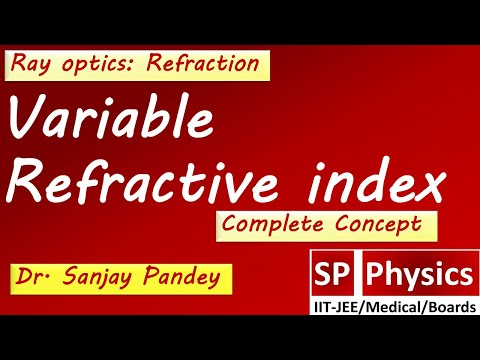 Variable refractive index