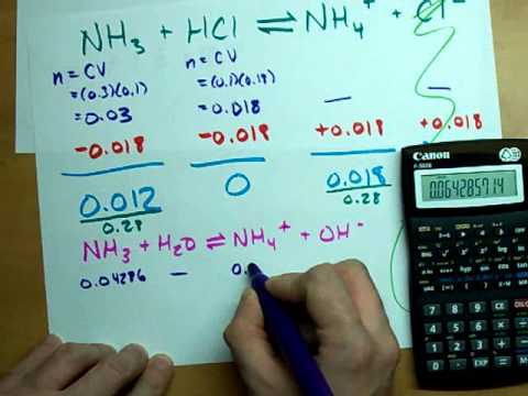 Find the pH: NH3 and HCl (Titration: Strong Acid/Weak Base)