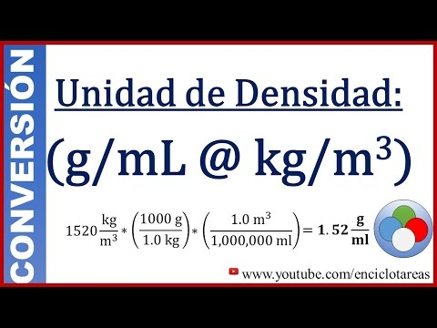 Convertir g/ml a kg/m3 (densidad)