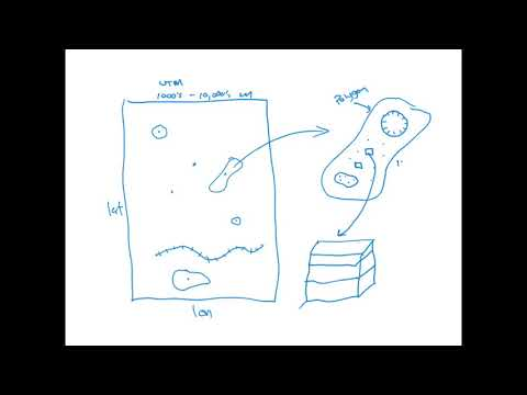 Database Design Conceptual Overview - Archaeology Exampnle