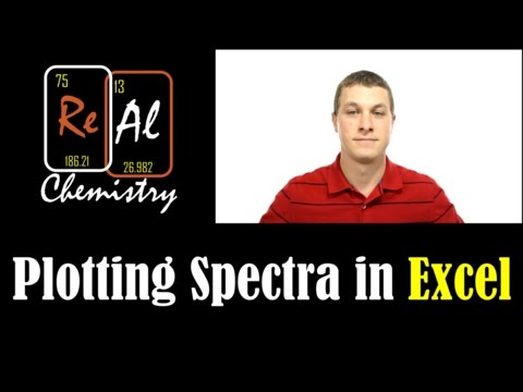 Plotting an  absoprtion spectrum in excel 2013 - Real Chemistry