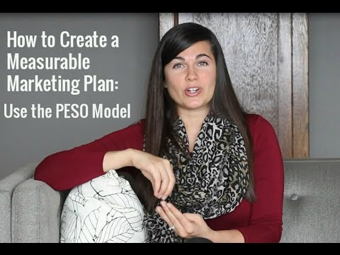How to Create Measurable Marketing Plan: Use the PESO Model