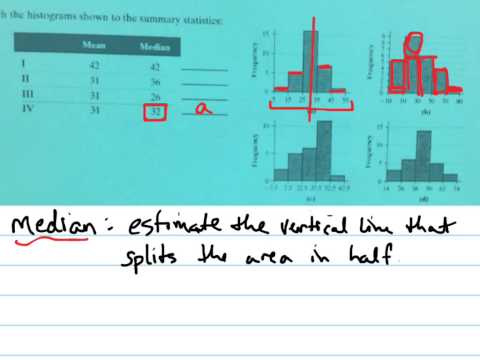Match the data to the histogram