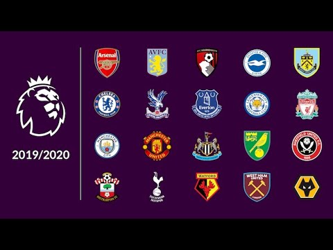 Reacting to my Premier League Predictions So Far for the 2019/2020 Premier League Season