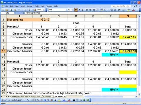 How To... Calculate Net Present Value (NPV) in Excel 2003