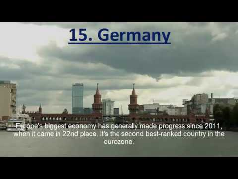 Best countries in the world, ideal for starting and running a business