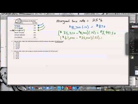 Calculating Total Tax Owed & Average Tax Rates